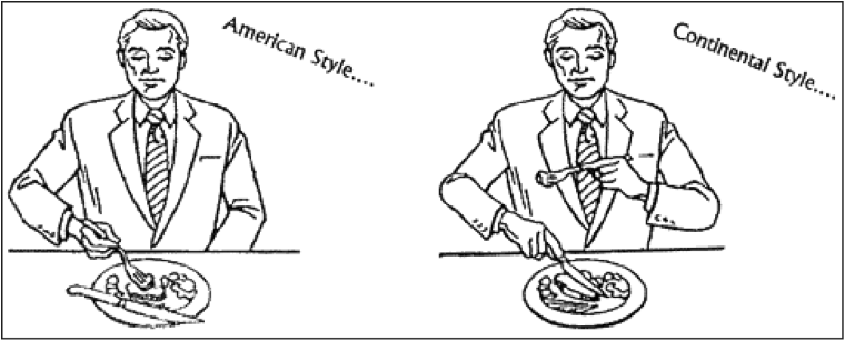 The Fork Etiquette American vs European Style  : americanVSeuropean from theescapeplaceblog.com size 760 x 307 png 95kB